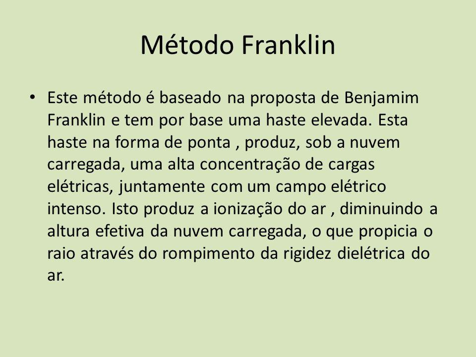 Método Franklin Este método é baseado na proposta de Benjamim Franklin e tem por base uma haste elevada. Esta haste na forma de ponta, produz, sob a n