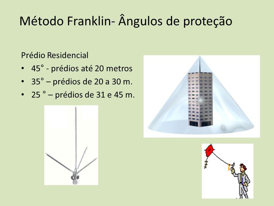 Método Franklin- Ângulos de proteção Prédio Residencial 45° - prédios até 20 metros 35° – prédios de 20 a 30 m. 25 ° – prédios de 31 e 45 m.