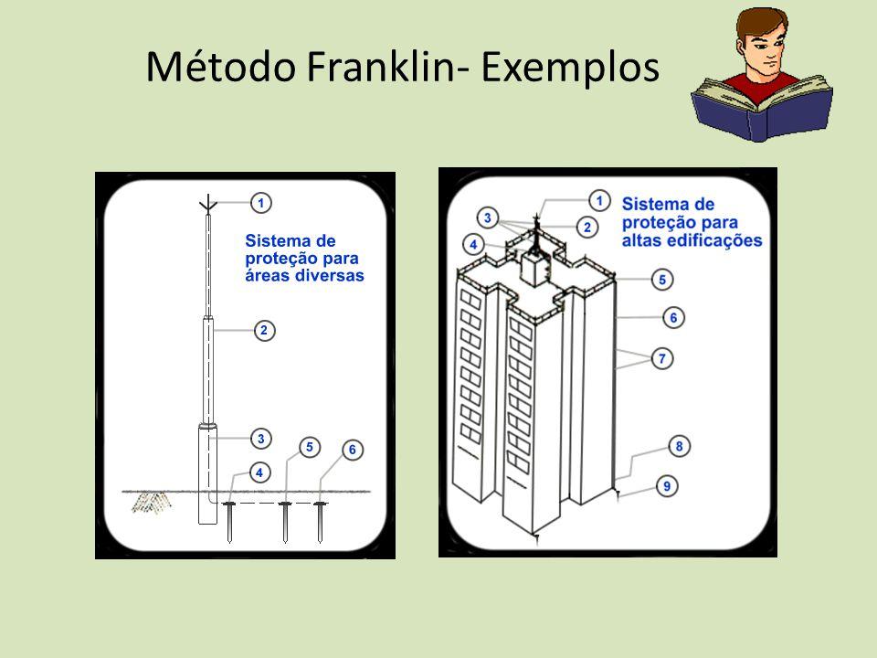 Método Franklin- Exemplos