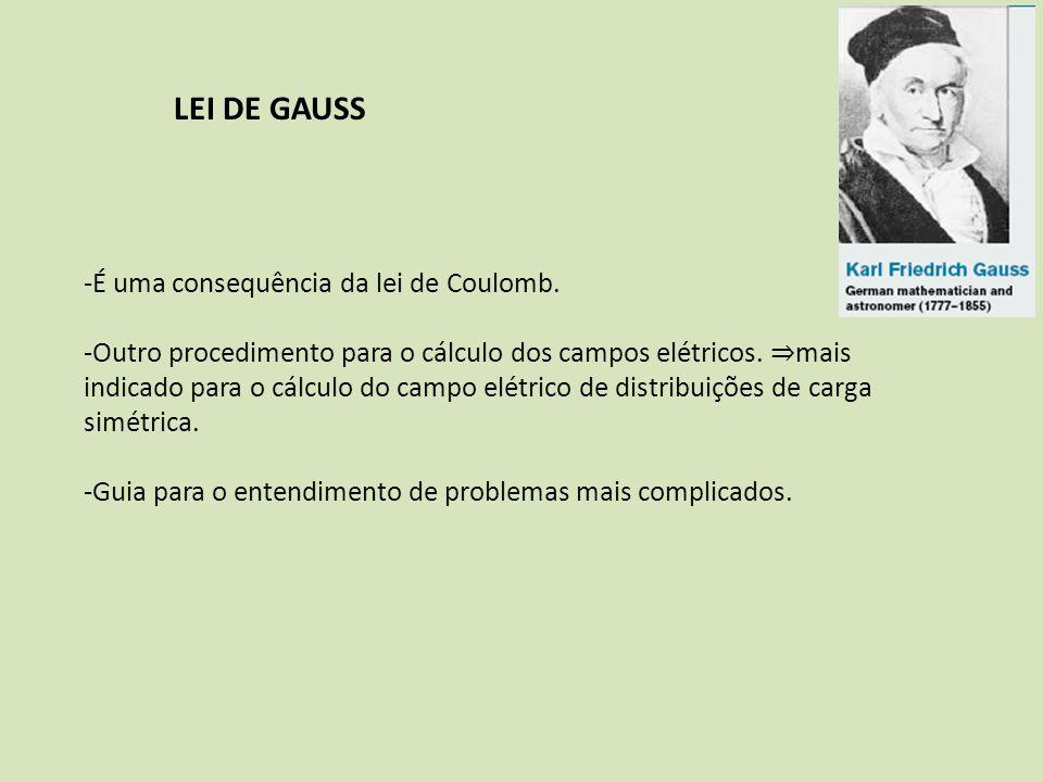 LEI DE GAUSS -É uma consequência da lei de Coulomb. -Outro procedimento para o cálculo dos campos elétricos. mais indicado para o cálculo do campo elé