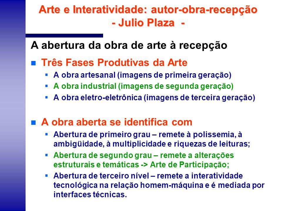 Arte e Interatividade: autor-obra-recepção - Julio Plaza - n n Três Fases Produtivas da Arte A obra artesanal (imagens de primeira geração) A obra ind