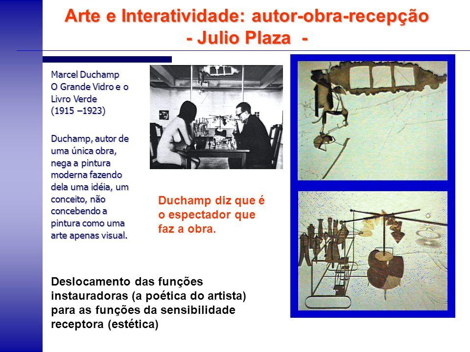Arte e Interatividade: autor-obra-recepção - Julio Plaza - Deslocamento das funções instauradoras (a poética do artista) para as funções da sensibilid