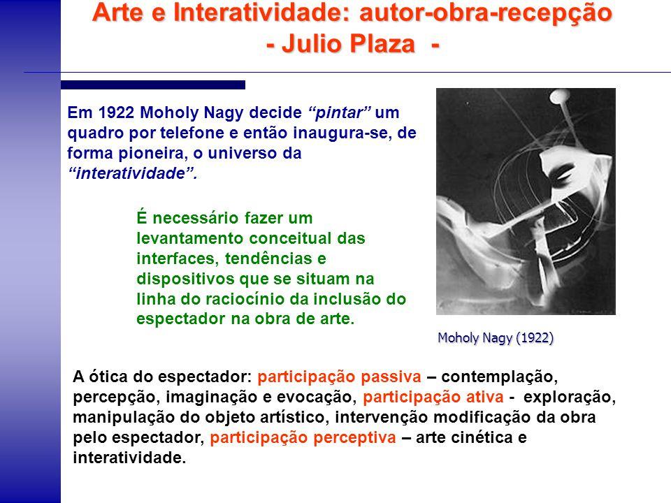 Arte e Interatividade: autor-obra-recepção - Julio Plaza - A ótica do espectador: participação passiva – contemplação, percepção, imaginação e evocaçã