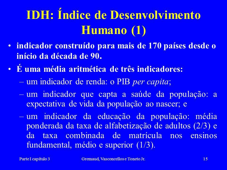 Parte I capítulo 3Gremaud, Vasconcellos e Toneto Jr.15 IDH: Índice de Desenvolvimento Humano (1) indicador construído para mais de 170 países desde o