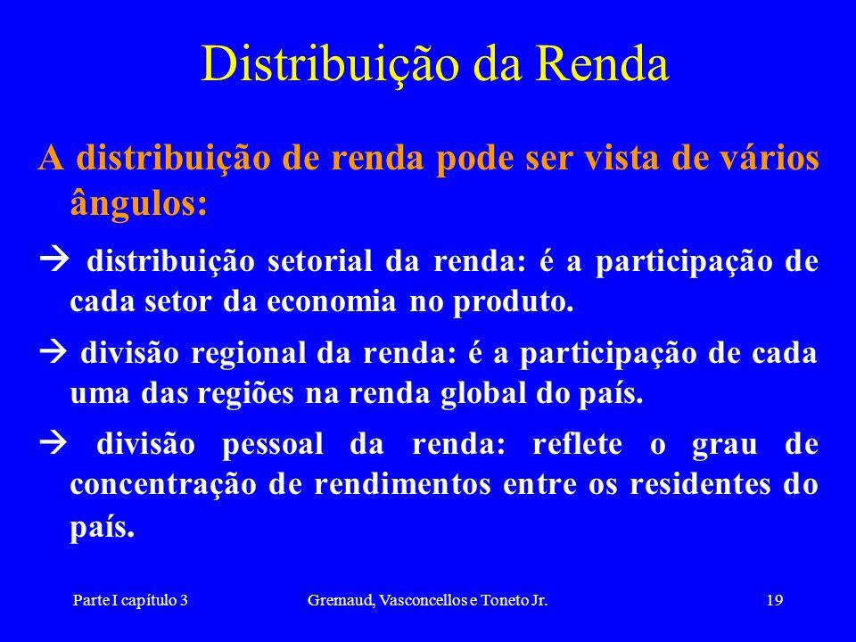 Parte I capítulo 3Gremaud, Vasconcellos e Toneto Jr.19 Distribuição da Renda A distribuição de renda pode ser vista de vários ângulos: distribuição se