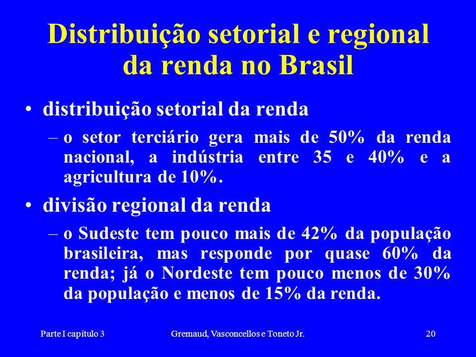 Parte I capítulo 3Gremaud, Vasconcellos e Toneto Jr.20 Distribuição setorial e regional da renda no Brasil distribuição setorial da renda –o setor ter