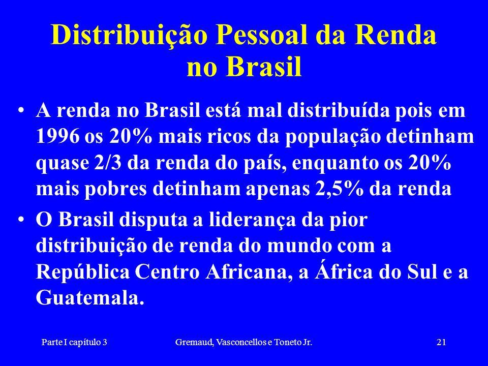 Parte I capítulo 3Gremaud, Vasconcellos e Toneto Jr.21 Distribuição Pessoal da Renda no Brasil A renda no Brasil está mal distribuída pois em 1996 os