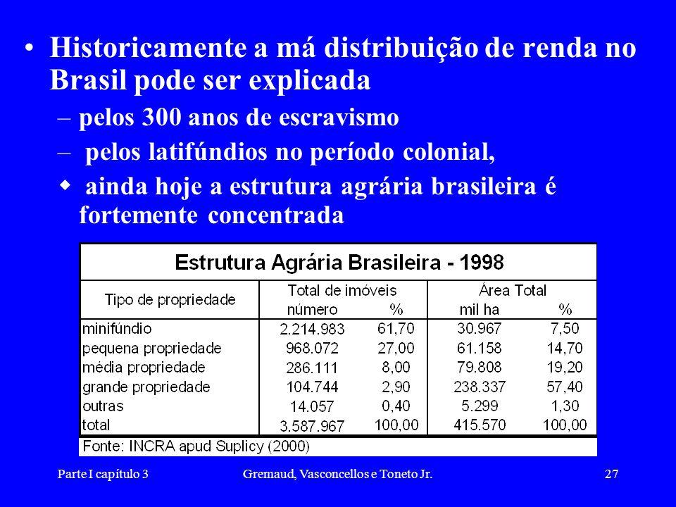 Parte I capítulo 3Gremaud, Vasconcellos e Toneto Jr.27 Historicamente a má distribuição de renda no Brasil pode ser explicada –pelos 300 anos de escra