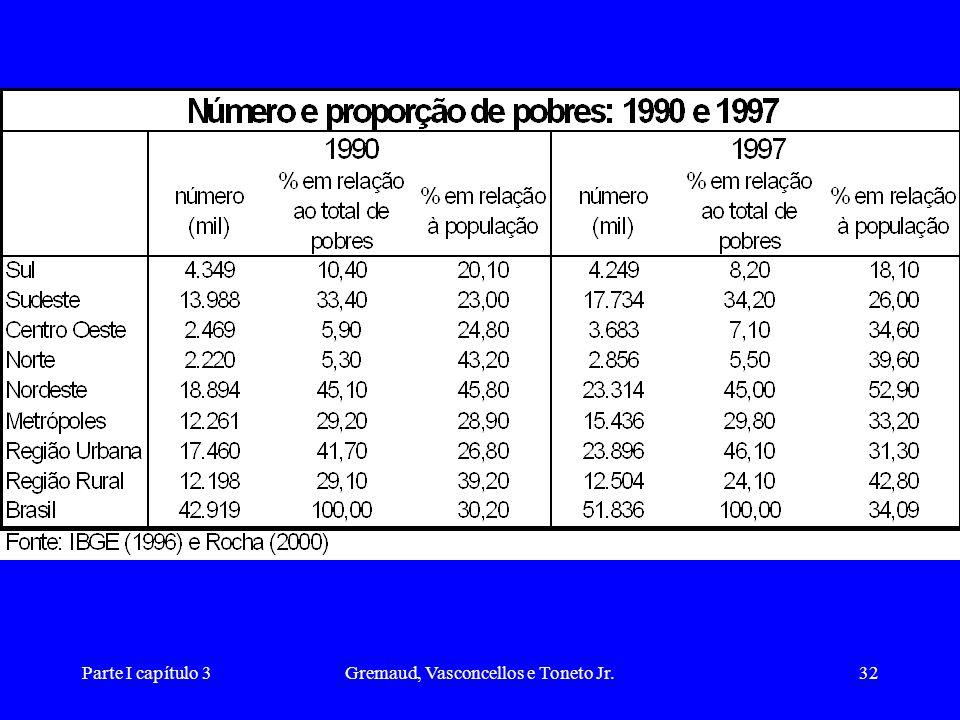 Parte I capítulo 3Gremaud, Vasconcellos e Toneto Jr.32