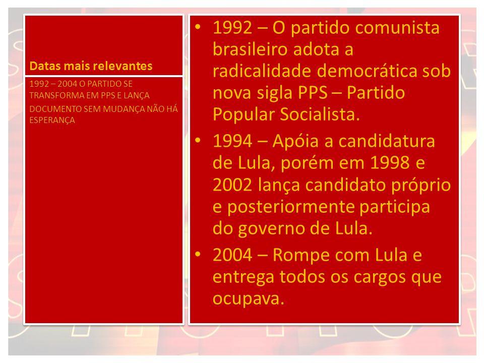 Datas mais relevantes 1992 – O partido comunista brasileiro adota a radicalidade democrática sob nova sigla PPS – Partido Popular Socialista. 1994 – A