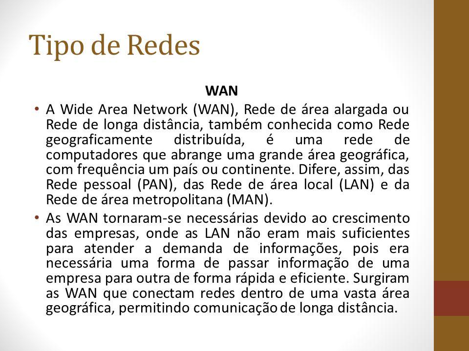 Tipo de Redes WAN A Wide Area Network (WAN), Rede de área alargada ou Rede de longa distância, também conhecida como Rede geograficamente distribuída, é uma rede de computadores que abrange uma grande área geográfica, com frequência um país ou continente.