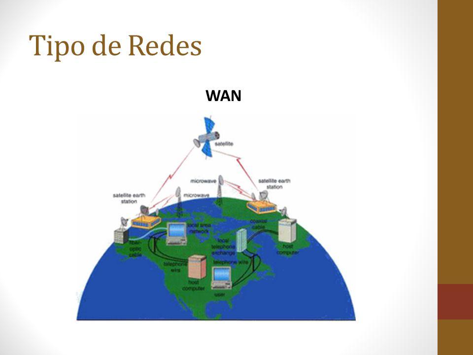 Tipo de Redes WAN