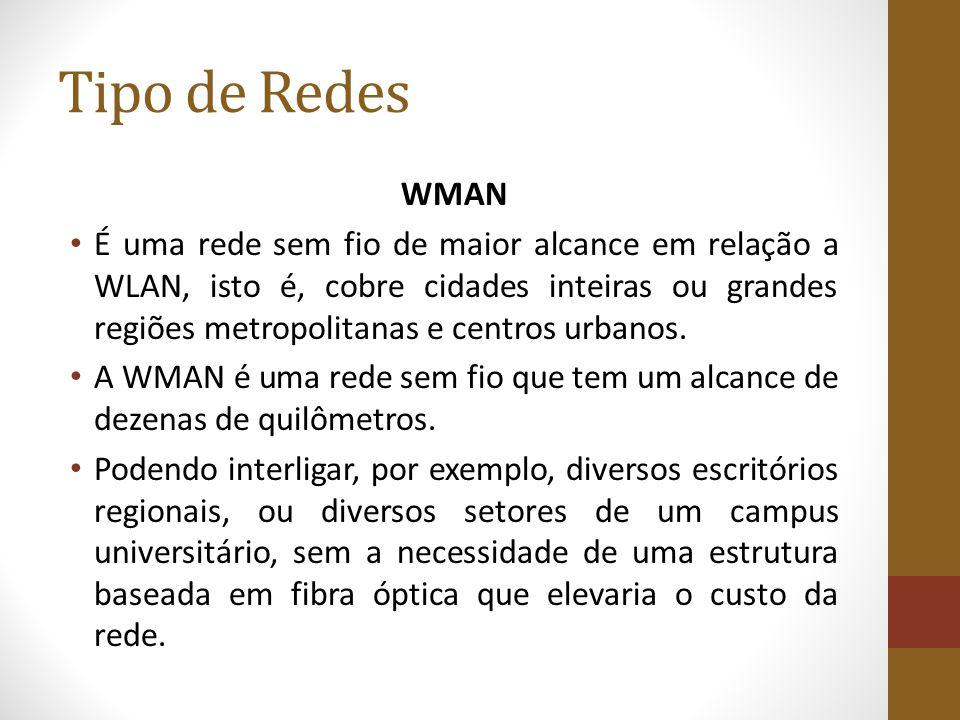 Tipo de Redes WMAN É uma rede sem fio de maior alcance em relação a WLAN, isto é, cobre cidades inteiras ou grandes regiões metropolitanas e centros u