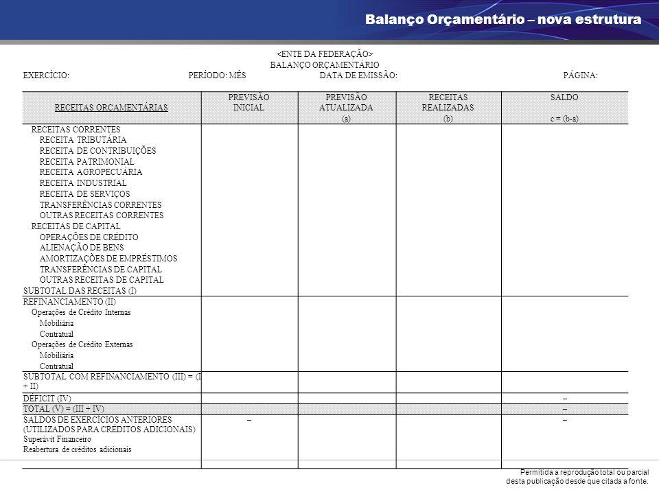 Permitida a reprodução total ou parcial desta publicação desde que citada a fonte. Balanço Orçamentário – nova estrutura BALANÇO ORÇAMENTÁRIO EXERCÍCI