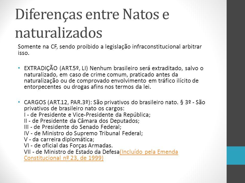 Diferenças entre Natos e naturalizados Somente na CF, sendo proibido a legislação infraconstitucional arbitrar isso. EXTRADIÇÃO (ART.5º, LI) Nenhum br