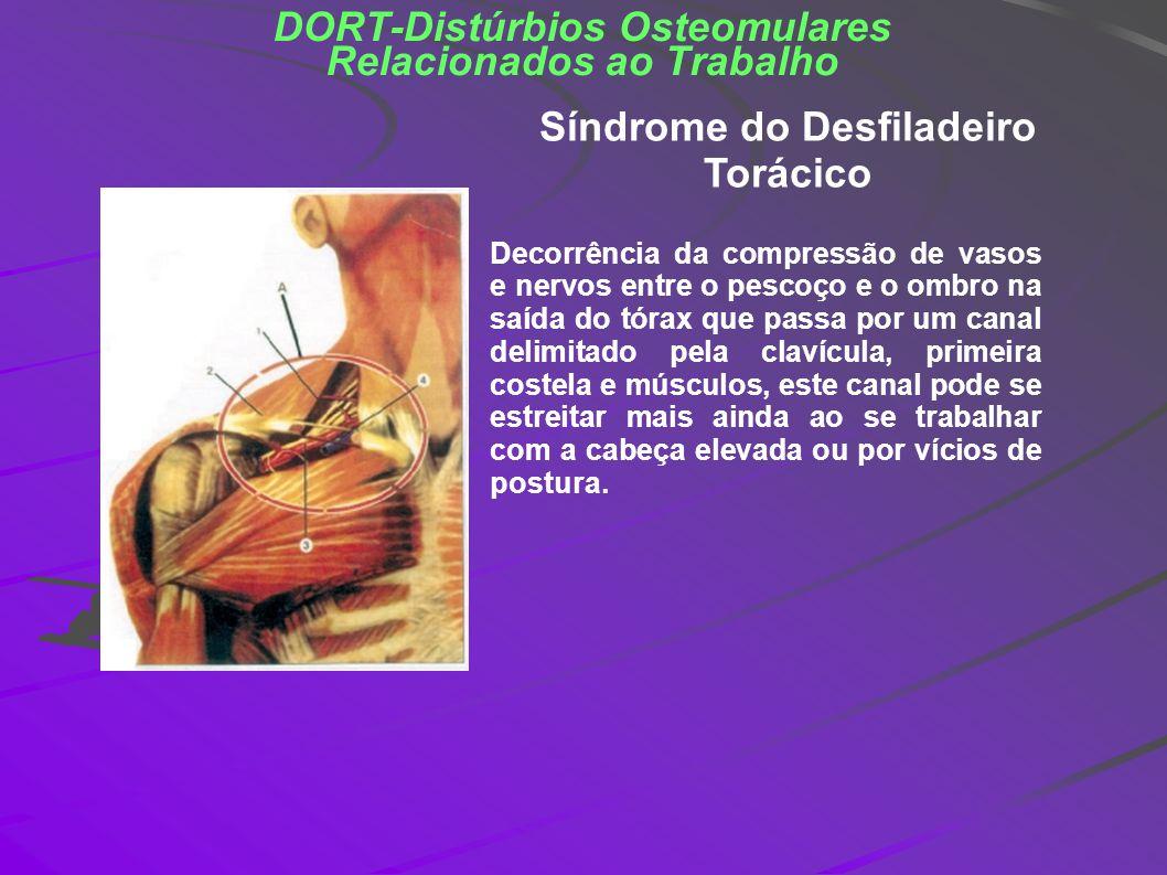DORT-Distúrbios Osteomulares Relacionados ao Trabalho Decorrência da compressão de vasos e nervos entre o pescoço e o ombro na saída do tórax que pass