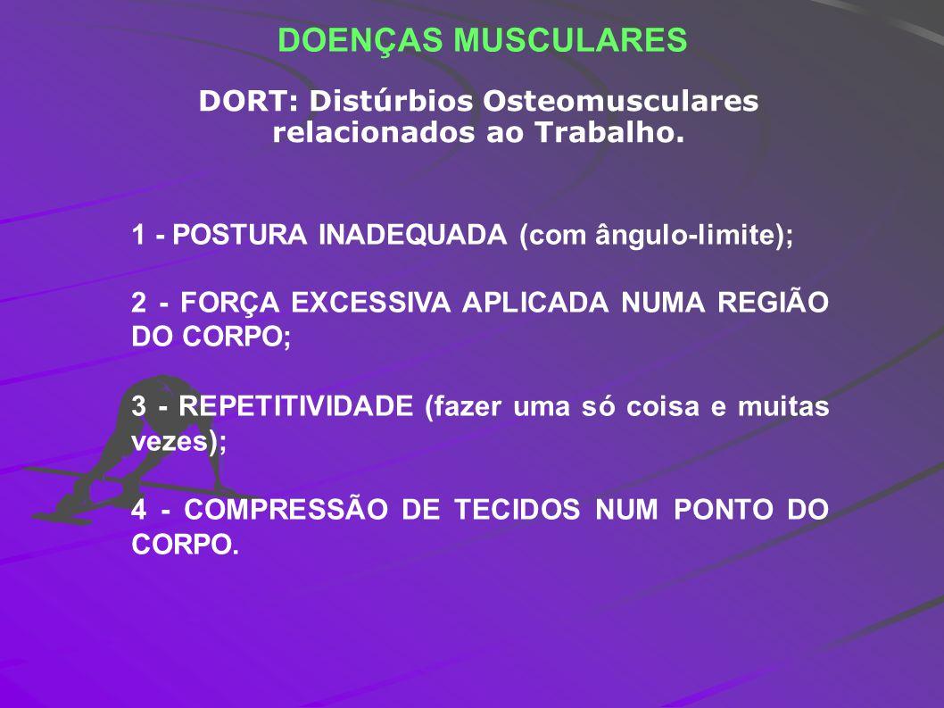 DOENÇAS MUSCULARES DORT: Distúrbios Osteomusculares relacionados ao Trabalho. 1 - POSTURA INADEQUADA (com ângulo-limite); 2 - FORÇA EXCESSIVA APLICADA