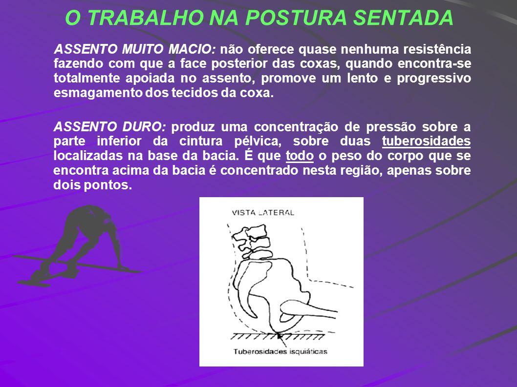 O TRABALHO NA POSTURA SENTADA ASSENTO MUITO MACIO: não oferece quase nenhuma resistência fazendo com que a face posterior das coxas, quando encontra-s