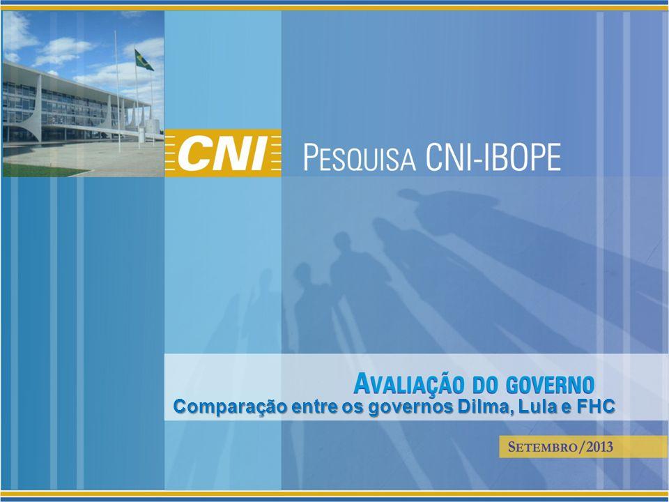 Comparação entre os governos Dilma, Lula e FHC