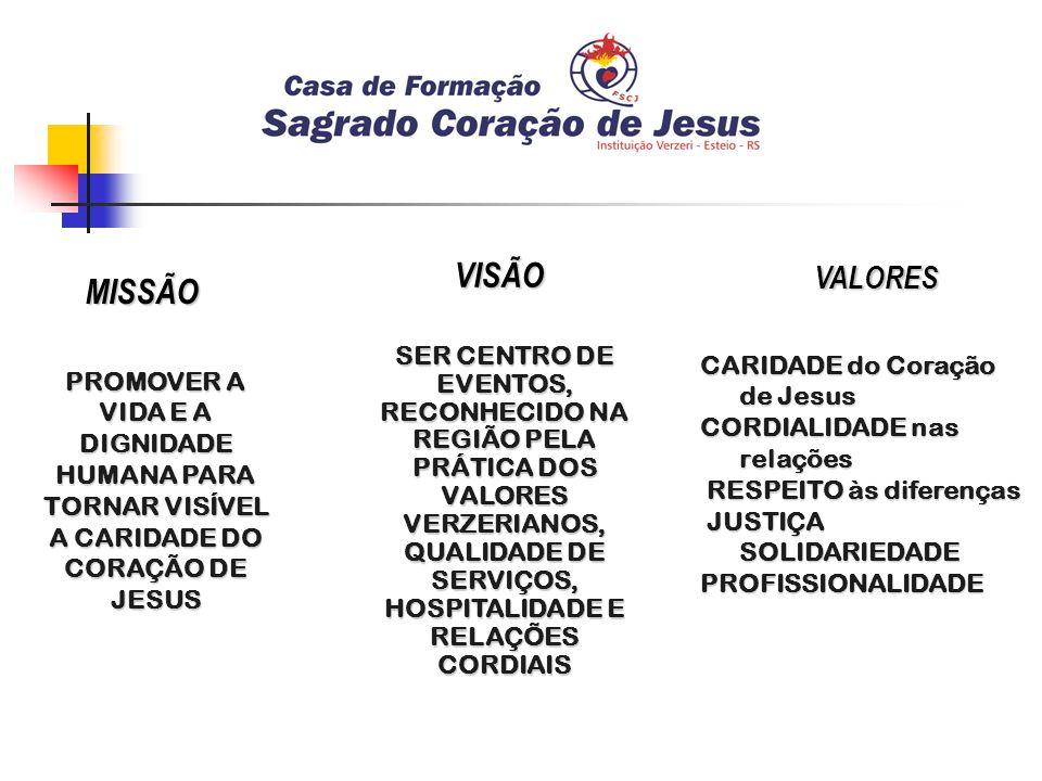 PROMOVER A VIDA E A DIGNIDADE HUMANA PARA TORNAR VISÍVEL A CARIDADE DO CORAÇÃO DE JESUS MISSÃO VISÃO SER CENTRO DE EVENTOS, RECONHECIDO NA REGIÃO PELA PRÁTICA DOS VALORES VERZERIANOS, QUALIDADE DE SERVIÇOS, HOSPITALIDADE E RELAÇÕES CORDIAIS CARIDADE do Coração de Jesus CORDIALIDADE nas relações RESPEITO às diferenças RESPEITO às diferenças JUSTIÇA SOLIDARIEDADE JUSTIÇA SOLIDARIEDADEPROFISSIONALIDADE VALORES