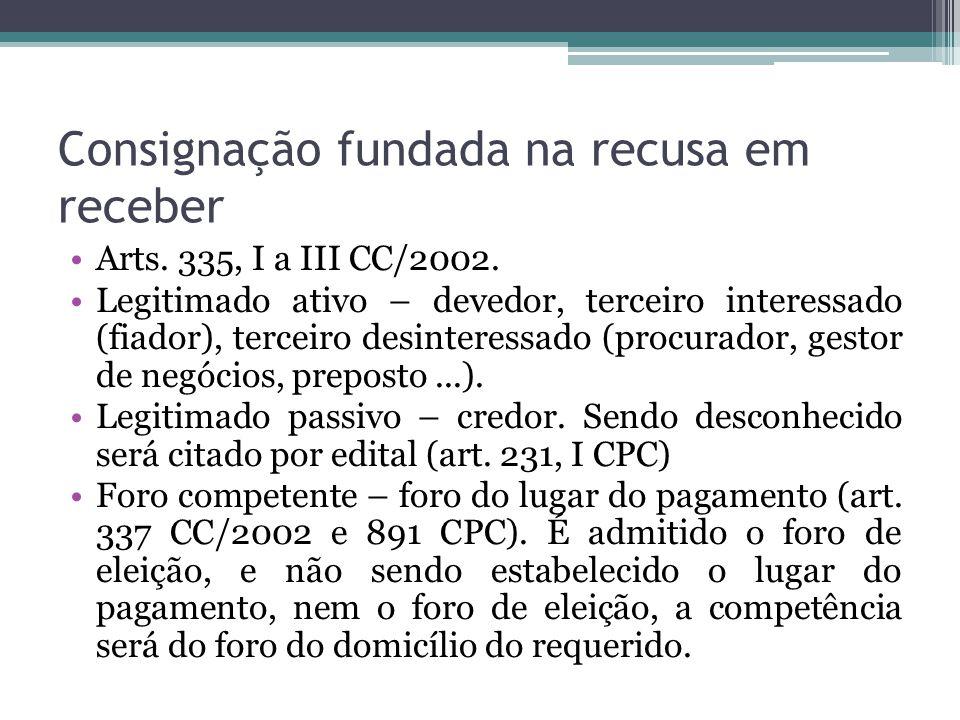 Consignação fundada na recusa em receber Arts.335, I a III CC/2002.