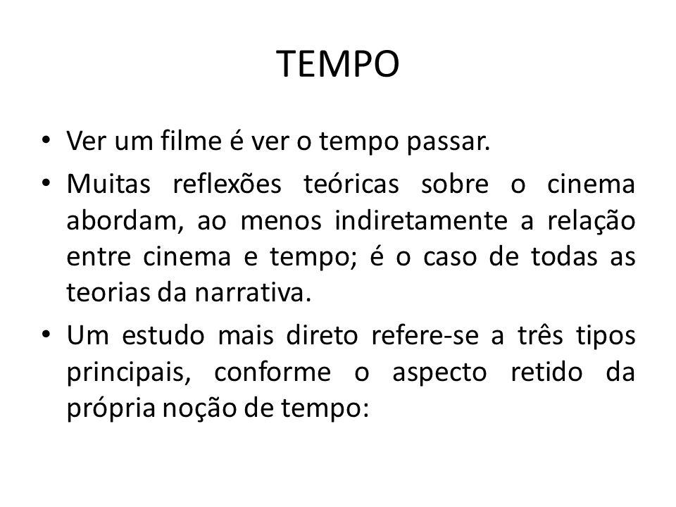 TEMPO Ver um filme é ver o tempo passar. Muitas reflexões teóricas sobre o cinema abordam, ao menos indiretamente a relação entre cinema e tempo; é o