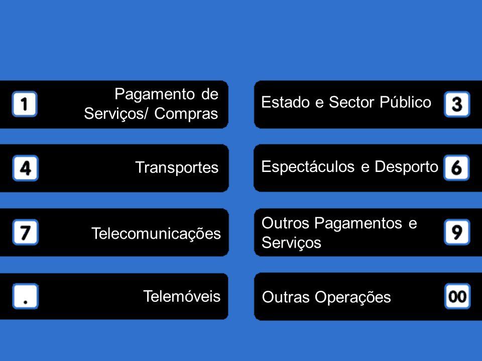 Telemóveis Outras Operações Telecomunicações Outros Pagamentos e Serviços Transportes Espectáculos e Desporto Estado e Sector Público Pagamento de Serviços/ Compras