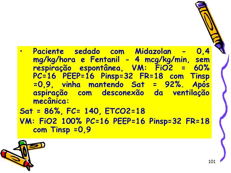 Paciente sedado com Midazolan - 0,4 mg/kg/hora e Fentanil - 4 mcg/kg/min, sem respiração espontânea, VM: FiO2 = 60% PC=16 PEEP=16 Pinsp=32 FR=18 com T