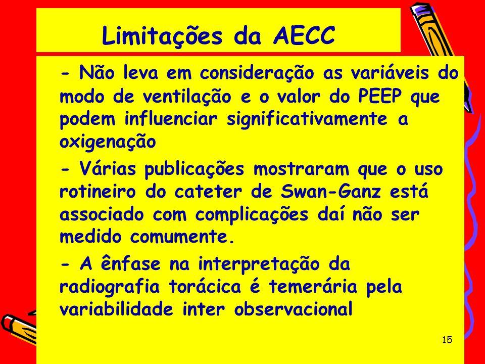 Limitações da AECC - Não leva em consideração as variáveis do modo de ventilação e o valor do PEEP que podem influenciar significativamente a oxigenaç