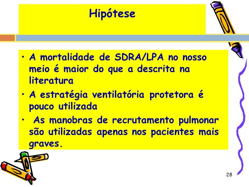 Hipótese A mortalidade de SDRA/LPA no nosso meio é maior do que a descrita na literatura A estratégia ventilatória protetora é pouco utilizada As mano