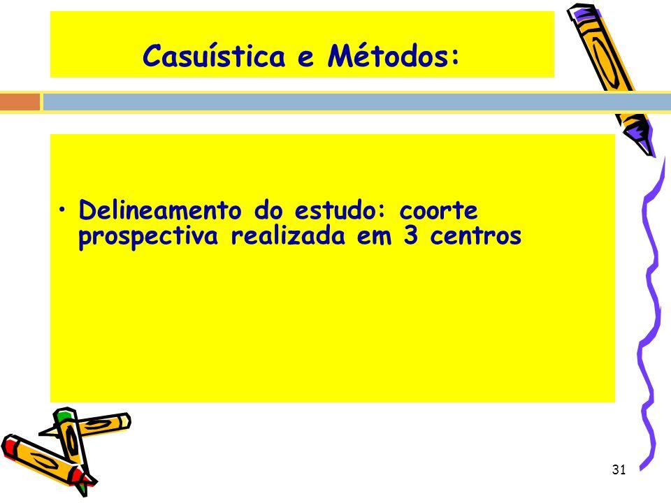 Casuística e Métodos: Delineamento do estudo: coorte prospectiva realizada em 3 centros 31