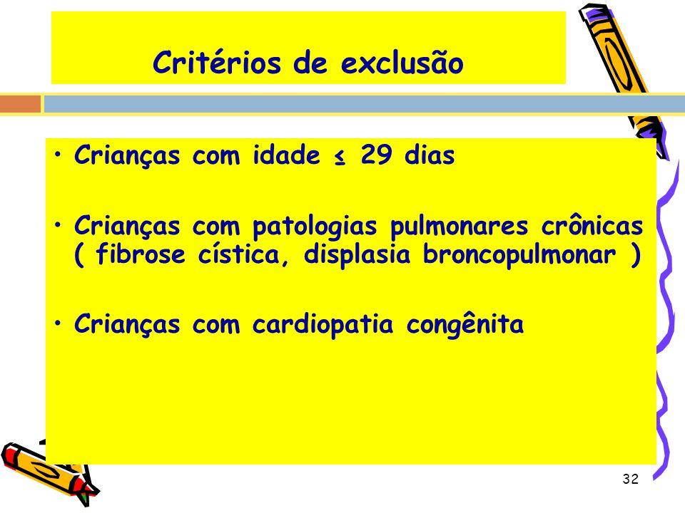 Critérios de exclusão Crianças com idade 29 dias Crianças com patologias pulmonares crônicas ( fibrose cística, displasia broncopulmonar ) Crianças co