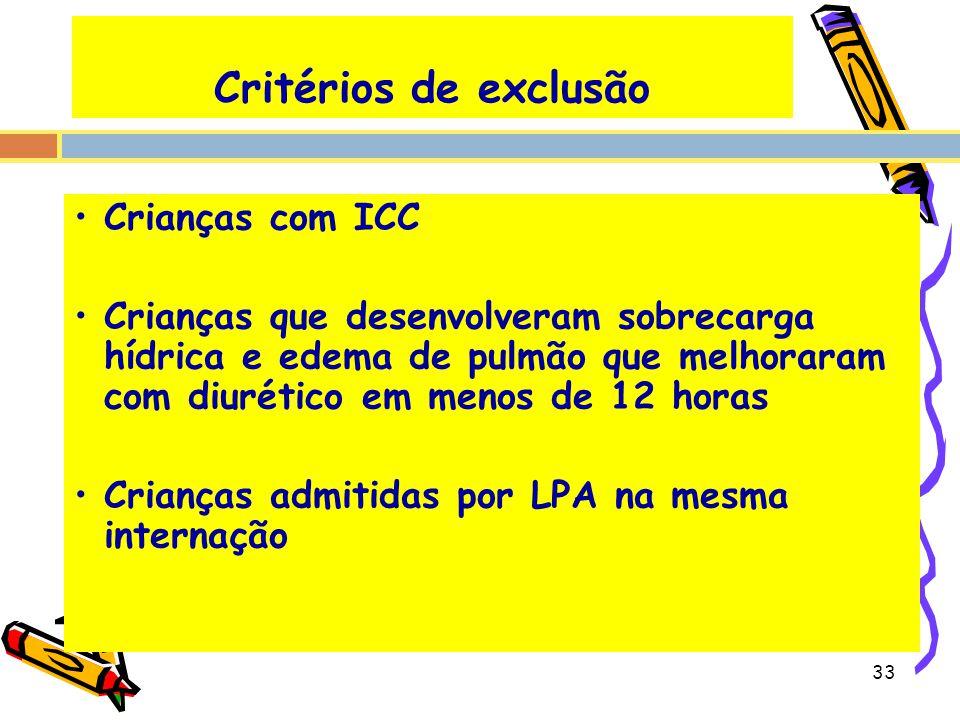 Critérios de exclusão Crianças com ICC Crianças que desenvolveram sobrecarga hídrica e edema de pulmão que melhoraram com diurético em menos de 12 hor