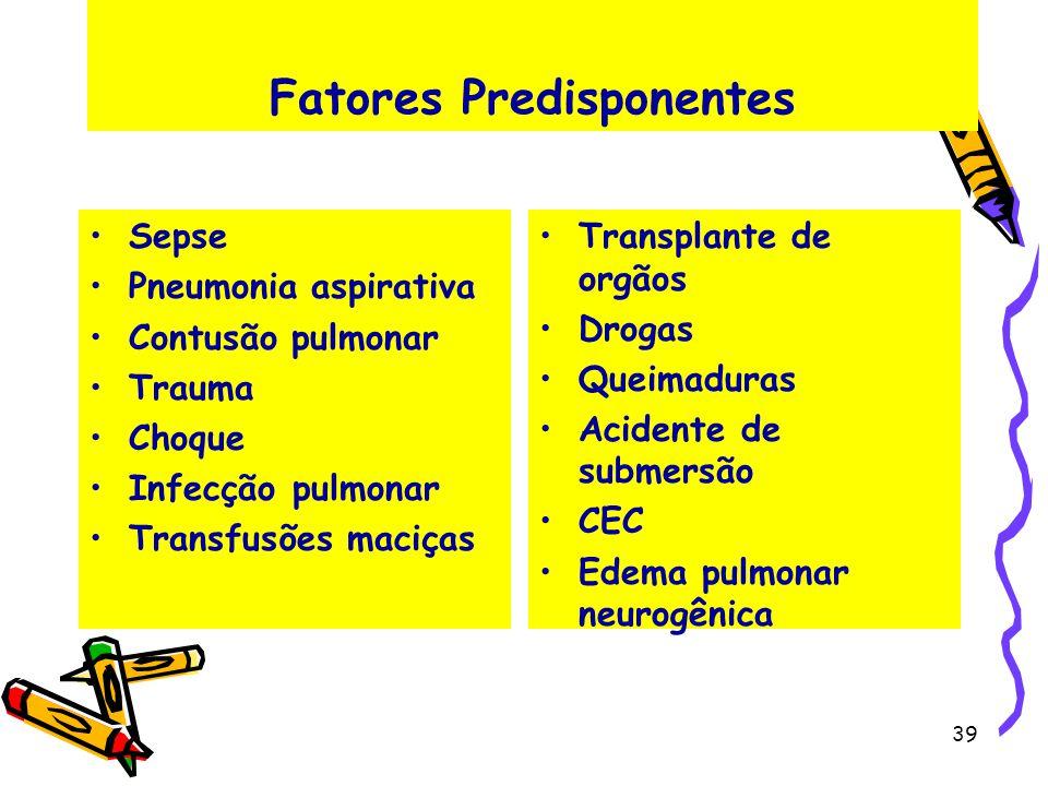 Fatores Predisponentes Sepse Pneumonia aspirativa Contusão pulmonar Trauma Choque Infecção pulmonar Transfusões maciças Transplante de orgãos Drogas Q