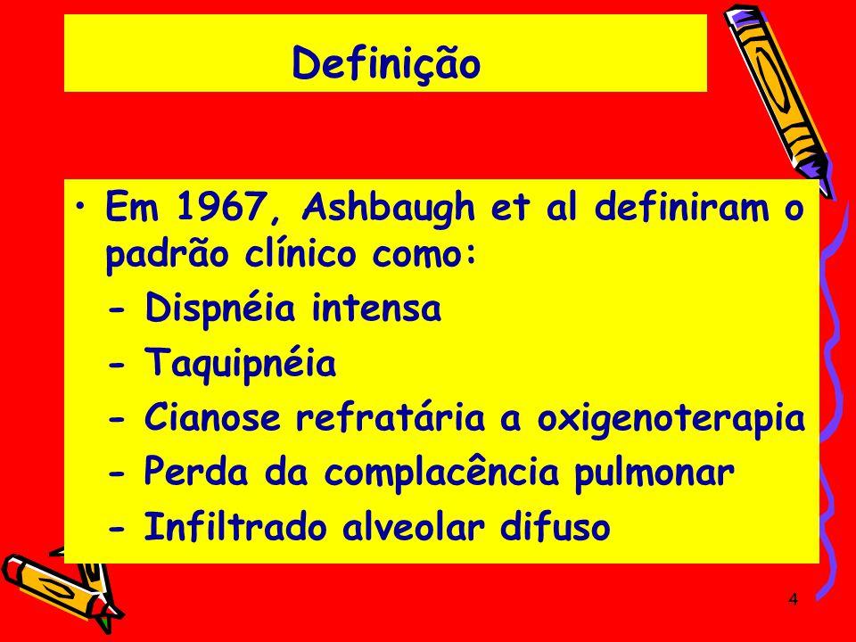 Definição Em 1967, Ashbaugh et al definiram o padrão clínico como: - Dispnéia intensa - Taquipnéia - Cianose refratária a oxigenoterapia - Perda da co