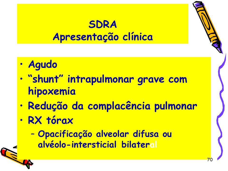 SDRA Apresentação clínica Agudo shunt intrapulmonar grave com hipoxemia Redução da complacência pulmonar RX tórax –Opacificação alveolar difusa ou alv