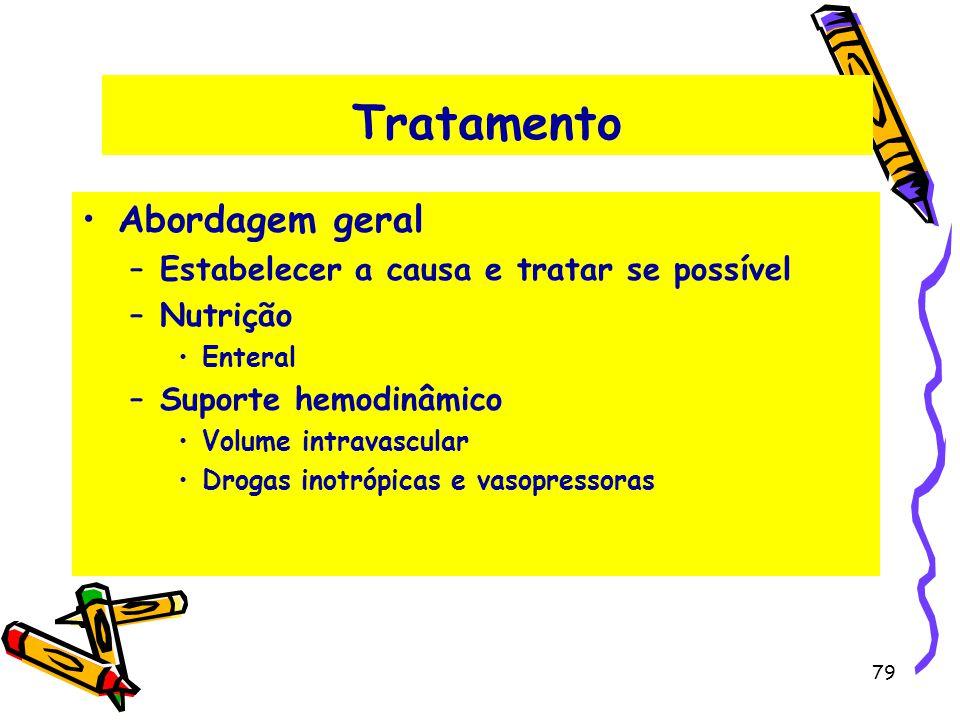 Tratamento Abordagem geral –Estabelecer a causa e tratar se possível –Nutrição Enteral –Suporte hemodinâmico Volume intravascular Drogas inotrópicas e