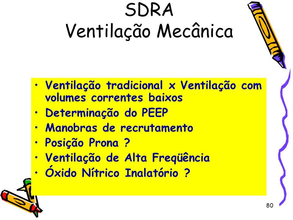 SDRA Ventilação Mecânica Ventilação tradicional x Ventilação com volumes correntes baixos Determinação do PEEP Manobras de recrutamento Posição Prona