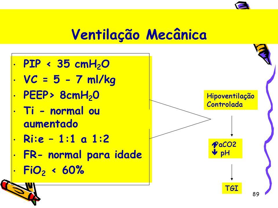 Ventilação Mecânica PIP < 35 cmH 2 O VC = 5 - 7 ml/kg PEEP> 8cmH 2 0 Ti - normal ou aumentado Ri:e – 1:1 a 1:2 FR- normal para idade FiO 2 < 60% Hipov