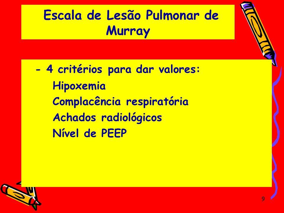 Escala de Lesão Pulmonar de Murray Os valores variam de 0 a 4: Zero: Pulmão nornal 1 a 2,5: Lesão Pulmonar leve a moderada > 2,5: presença de ARDS 10