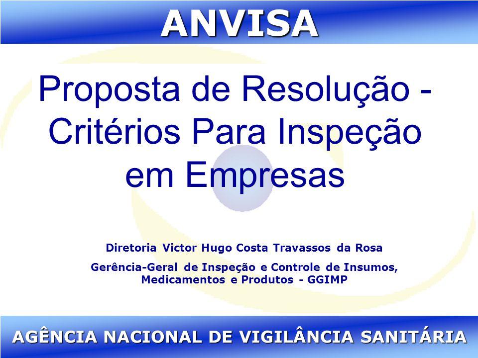 Agência Nacional de Vigilância Sanitária www.anvisa.gov.br ANVISA AGÊNCIA NACIONAL DE VIGILÂNCIA SANITÁRIA Proposta de Resolução - Critérios Para Insp