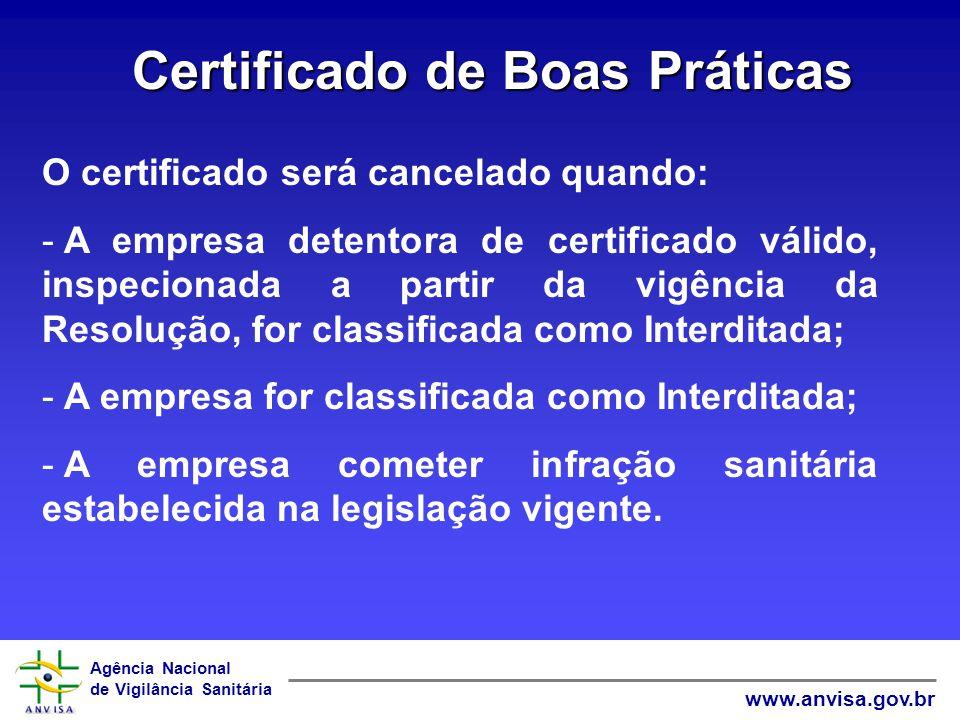 Agência Nacional de Vigilância Sanitária www.anvisa.gov.br Certificado de Boas Práticas O certificado será cancelado quando: - A empresa detentora de
