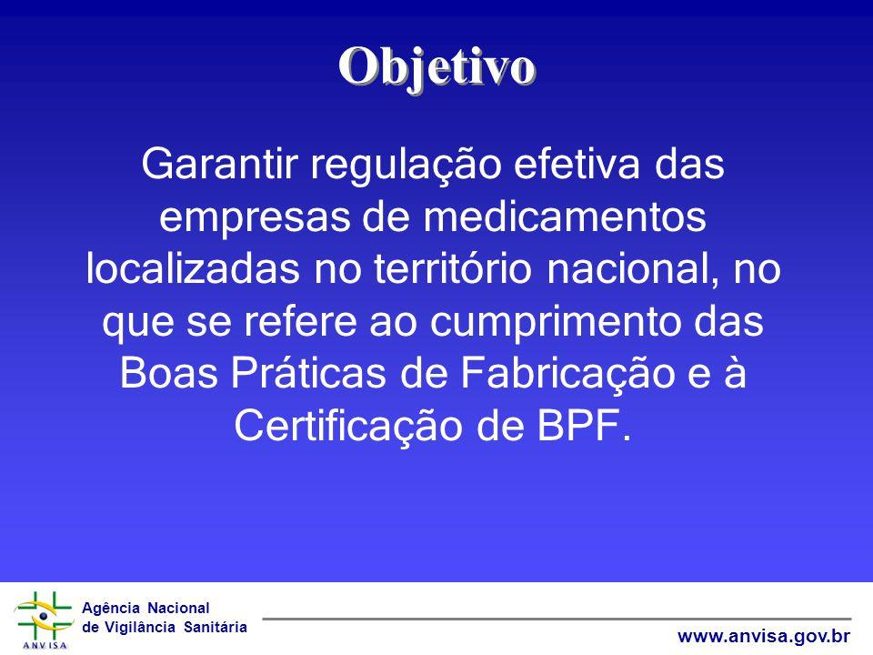 Agência Nacional de Vigilância Sanitária www.anvisa.gov.br Objetivo Garantir regulação efetiva das empresas de medicamentos localizadas no território nacional, no que se refere ao cumprimento das Boas Práticas de Fabricação e à Certificação de BPF.