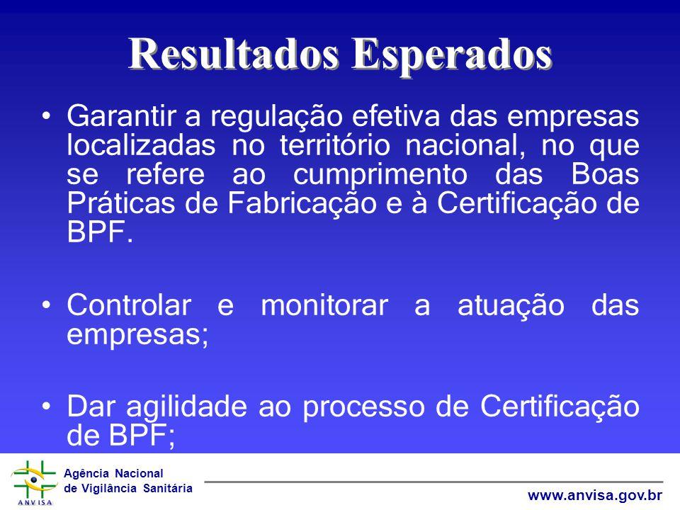 Agência Nacional de Vigilância Sanitária www.anvisa.gov.br Resultados Esperados Dar consistência ao processo de renovação da certificação de BPF; Dar agilidade ao processo de terceirização; Melhorar a Interface da ANVISA com as VISA´s Estaduais quanto ao processo de inspeção.