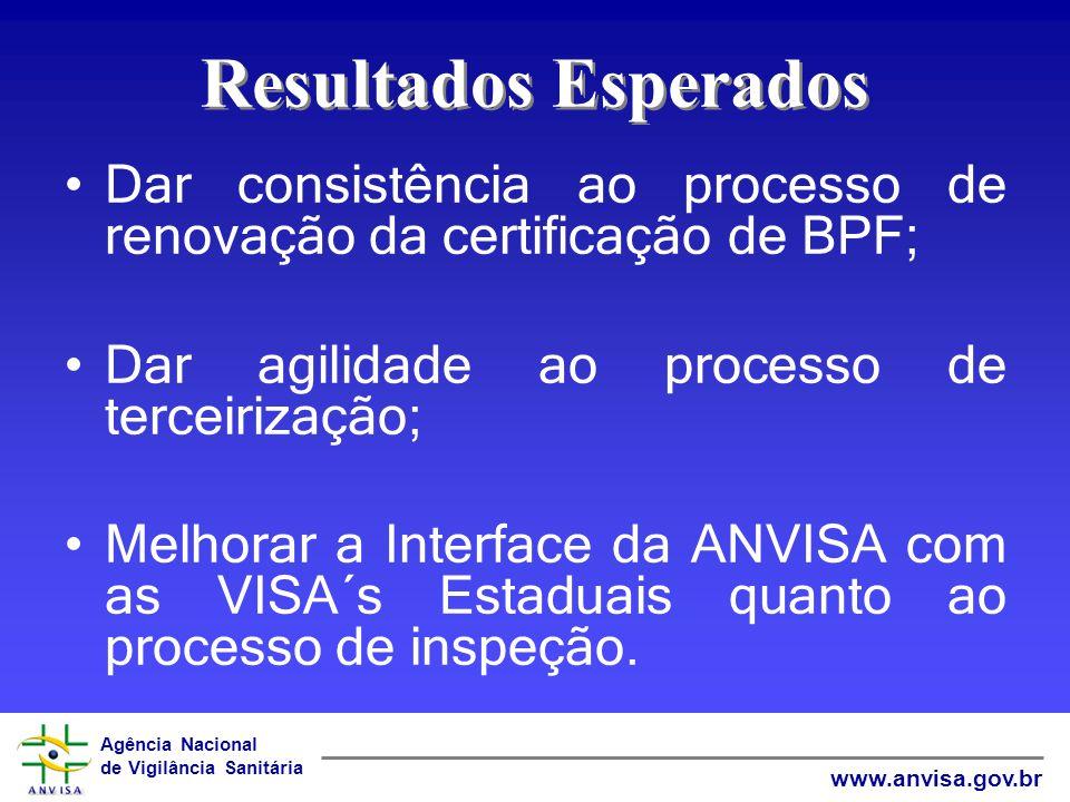 Agência Nacional de Vigilância Sanitária www.anvisa.gov.br Resultados Esperados Dar consistência ao processo de renovação da certificação de BPF; Dar
