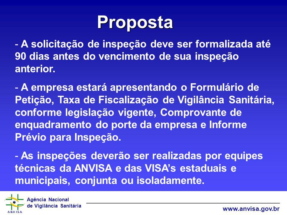 Agência Nacional de Vigilância Sanitária www.anvisa.gov.br Proposta - A solicitação de inspeção deve ser formalizada até 90 dias antes do vencimento d
