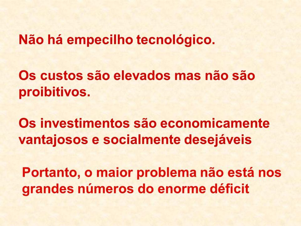 Não há empecilho tecnológico.Os custos são elevados mas não são proibitivos.