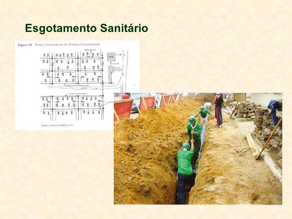 Quais as principais dificuldades do Saneamento Básico no Brasil ?
