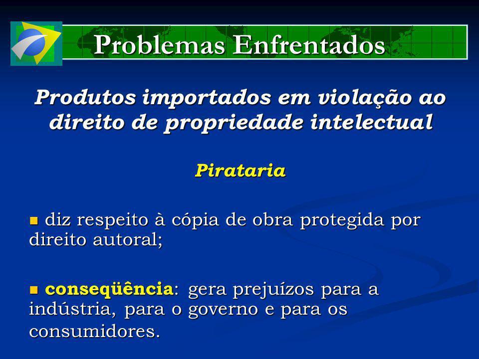 Problemas Enfrentados Produtos importados em violação ao direito de propriedade intelectual Pirataria diz respeito à cópia de obra protegida por direi