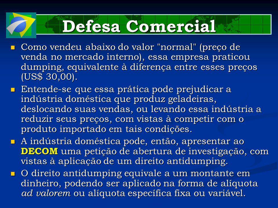 Defesa Comercial Como vendeu abaixo do valor normal (preço de venda no mercado interno), essa empresa praticou dumping, equivalente à diferença entre esses preços (US$ 30,00).